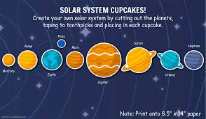 solar system cupcakes mom loves baking