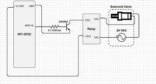 maker quest raspberry pi irrigation controller