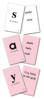 phonics in a box letter sound cards