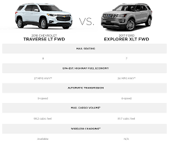 Chevy Traverse Interior Dimensions 2018 Chevy Traverse Mid Size Suv Gm Fleet