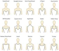 types of wedding dress styles decode the wedding dress necklines wedding dress necklines