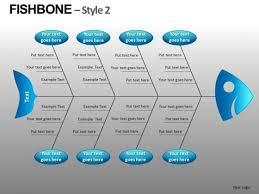 ishikawa diagram template powerpoint fish bone diagrams powerpoint