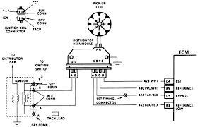 wiring diagram distributor 1986 chevrolet 350 u2013 readingrat net