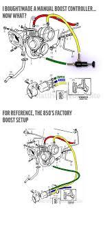 28 volvo 850 trailer wiring diagram www 123wiringdiagram