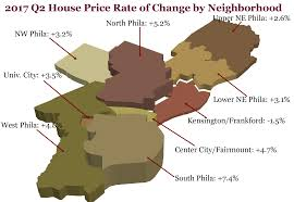 Zip Code Map Of Philadelphia by Report Philly U0027s Housing Inventory Has Hit An All Time Low