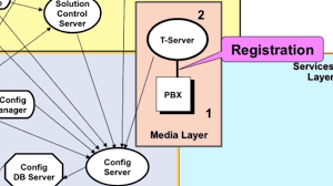 genesys user guide genesys framework u2013 media layer overview on vimeo
