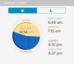 Sunrise Sunset Tables Using Weather Apps On Your Iphone Here Are Some Insider Tips