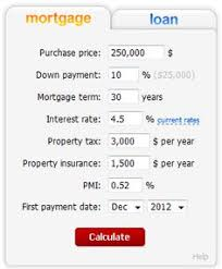 Estimating A Mortgage Payment by Amortization Schedule Calculator Home Buying