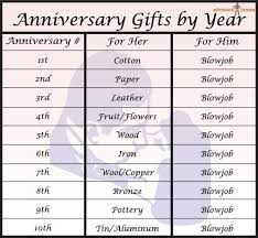 6th anniversary gifts for stunning 7th wedding anniversary gifts for him images styles