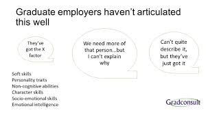 describe it the impact of non cognitive skills on employability charlie reeve