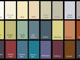home decor home depot wall paint ideas interior paint