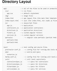 read web component architecture u0026 development with angularjs leanpub