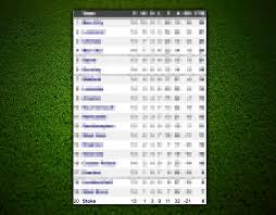 2017 2018 premier league table premier league away form table 2017 18 sport galleries pics