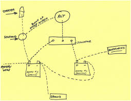 noco battery isolator wiring diagram efcaviation com
