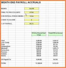 4 payroll journal entry templates securitas paystub