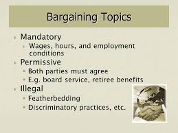 Featherbedding Labor Relations 2 The Labor Relations Process Union Organizing