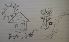 interpreting your dreams what your drawings can teach you jess