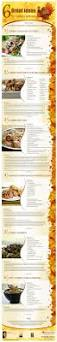 best recipes for thanksgiving turkey 223 best food infographics images on pinterest infographics