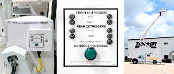new patented outrigger analyzer system from dur a lift news