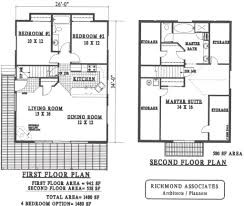 chalet style home plans cottage floor plans with walkout basement chalet style house loft