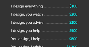 Web Design Memes - how to charge clients for design work bored panda
