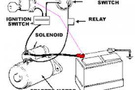 car starter motor circuit diagram wiring diagram