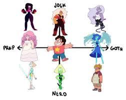 Steven Universe Memes - just 18 funny posts about steven universe smosh