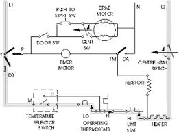 gas dryer wiring diagram wiring diagram byblank