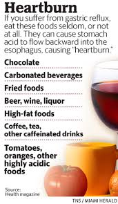 low carb higher fat diet may help with heartburn miami herald