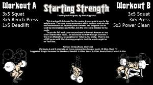 Starting Strength Bench Press Basic Structure Of Starting Strength Discussion Ironstrong