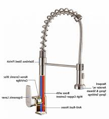 Install Kitchen Faucet With Sprayer Faucet Design Faucet How To Install Kitchen With Pull