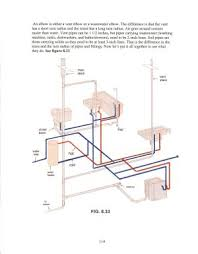 how to plumb a house sweat equity building a house at half cost