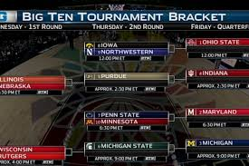 big ten women u0027s basketball tournament 2017 bracket tv schedule