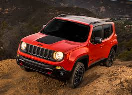 jeep renegade sunroof jeep renegade roof home roof ideas