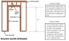 Hanging Prehung Door Interior Prehung Door Rough Opening Determine Door Sizing And Charts