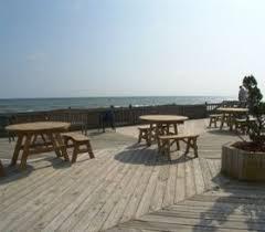 Comfort Inn Nags Head North Carolina Hotels Obx Com Outer Banks Oceanfront Hotels U0026 Vacation Rentals