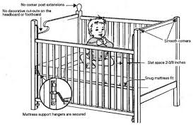 Plans For Baby Crib by How To Build A Crib U2014 Part 1 Toolmonger