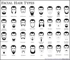 names of different haircuts man face shape hairstyle round fat thin old 20452818 mens