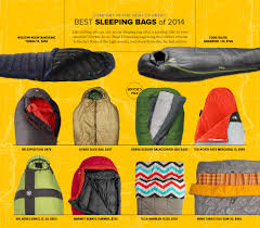 Comfort Rating Sleeping Bag The Best Sleeping Bags For Backpacking Gear Patrol
