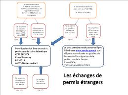 bureau des permis de conduire de la pr馭ecture de conduire en avec un permis étranger ressortissants