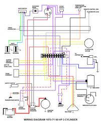 yamaha 90 outboard wiring diagram u2013 readingrat net