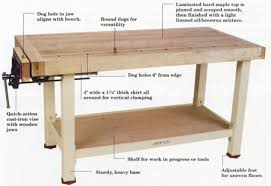 Woodworking Bench Vise Plans Bench The Most Awesome Wood Working With Regard To Your Property