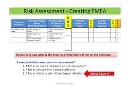 Fmea Template Excel Risk Management Fmea In Pharma