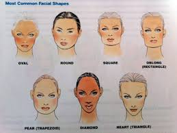 hairstyles for long chins face shapes and contouring highlighting in makeup and it can