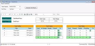 testing daily status report template mtm testing scorecard using tfs api