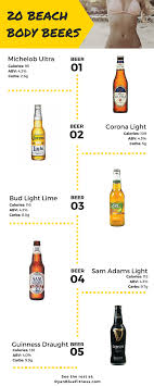how much alcohol is in natural light beer how many calories are in a natural light beer americanwarmoms org