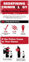 11 best policy brutality images on pinterest police officer
