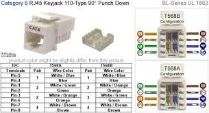 rj45 keyjack 110 type punch down 90 degree bl series cat 6