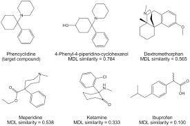 zoloft false positive benzodiazepine q es mejor viagra cialis o