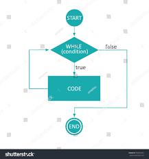 while loop flowchart stock vector 538903423 shutterstock while loop flowchart